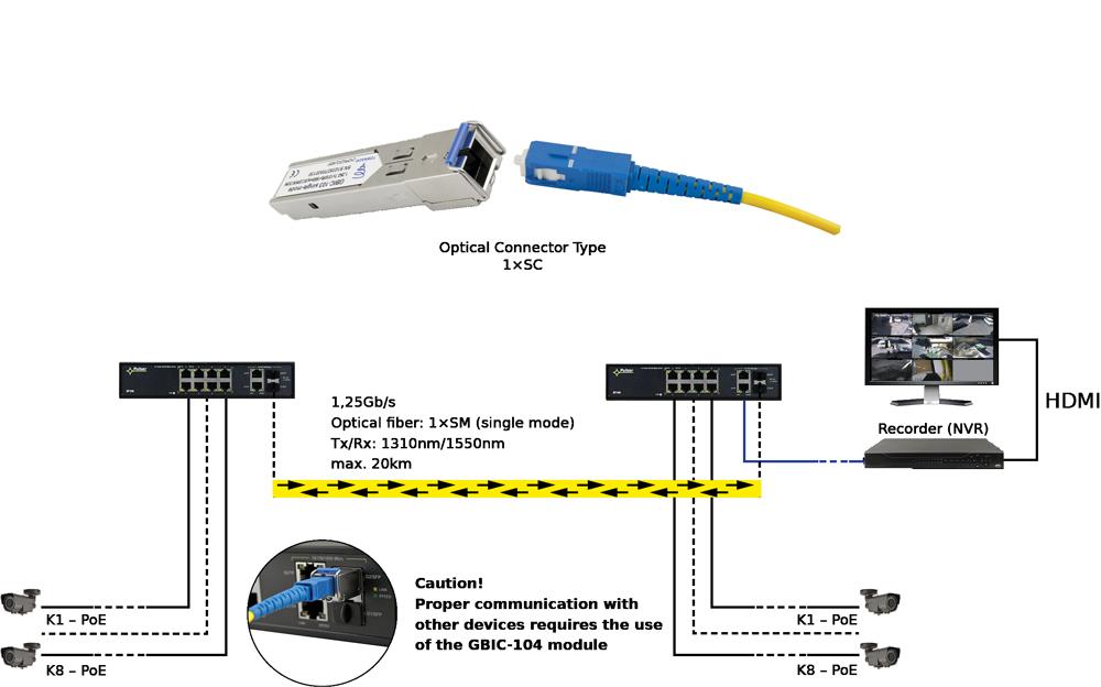 SFP GBIC-103 module, single-mode, 1,25G, Tx:1310 / Rx:1550, SC, 20KM
